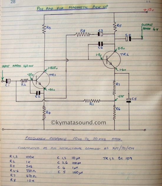 Magnetic Pickup circuit diagram