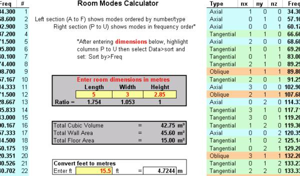 Room Modes Calculator spreadsheet